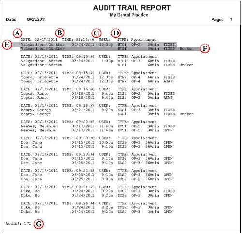 Audit Trail Report